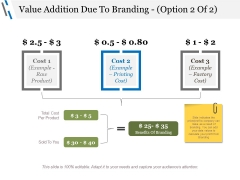 Value Addition Due To Branding Template 2 Ppt PowerPoint Presentation Show Display
