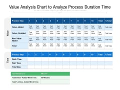 Value Analysis Chart To Analyze Process Duration Time Ppt PowerPoint Presentation Portfolio Professional PDF