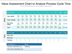 Value Assessment Chart To Analyze Process Cycle Time Ppt PowerPoint Presentation Gallery Examples PDF