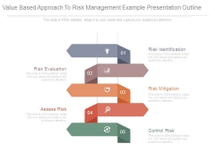 Value Based Approach To Risk Management Example Presentation Outline