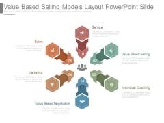 Value Based Selling Models Layout Powerpoint Slide