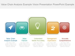 Value Chain Analysis Example Vision Presentation Powerpoint Example