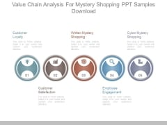 Value Chain Analysis For Mystery Shopping Ppt Samples Download