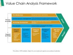 Value Chain Analysis Framework Ppt PowerPoint Presentation Icon Graphics Tutorials