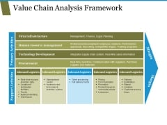 Value Chain Analysis Framework Ppt PowerPoint Presentation Infographic Template Themes