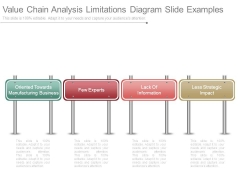Value Chain Analysis Limitations Diagram Slide Examples