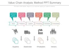 Value Chain Analysis Method Ppt Summary