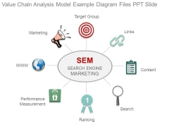 Value Chain Analysis Model Example Diagram Files Ppt Slide
