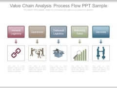 Value Chain Analysis Process Flow Ppt Sample