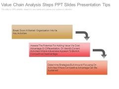 Value Chain Analysis Steps Ppt Slides Presentation Tips
