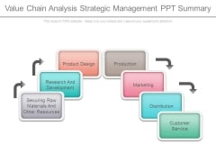 Value Chain Analysis Strategic Management Ppt Summary