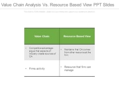 Value Chain Analysis Vs Resource Based View Ppt Slides