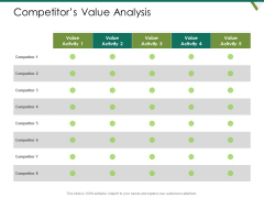 Value Chain Assessment Of Strategic Leadership Competitors Value Analysis Ppt PowerPoint Presentation Gallery Example Topics PDF