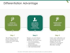 Value Chain Assessment Of Strategic Leadership Differentiation Advantage Ppt PowerPoint Presentation Model Samples PDF