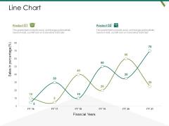 Value Chain Assessment Of Strategic Leadership Line Chart Ppt PowerPoint Presentation Ideas Demonstration PDF
