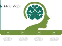 Value Chain Assessment Of Strategic Leadership Mind Map Ppt PowerPoint Presentation Professional Slides PDF