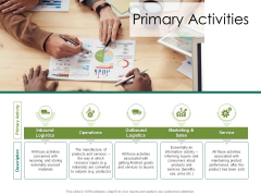 Value Chain Assessment Of Strategic Leadership Primary Activities Ppt PowerPoint Presentation Icon Example PDF