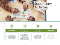 Value Chain Assessment Of Strategic Leadership Secondary Activities Ppt PowerPoint Presentation Layouts Deck PDF