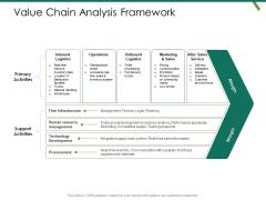 Value Chain Assessment Of Strategic Leadership Value Chain Analysis Framework Ppt PowerPoint Presentation Professional Show PDF