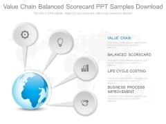 Value Chain Balanced Scorecard Ppt Samples Download