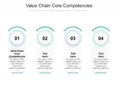 Value Chain Core Competencies Ppt PowerPoint Presentation Slides Themes Cpb