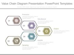 Value Chain Diagram Presentation Powerpoint Templates