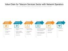 Value Chain For Telecom Services Sector With Network Operators Ppt PowerPoint Presentation Styles Icon PDF