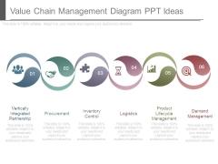 Value Chain Management Diagram Ppt Ideas
