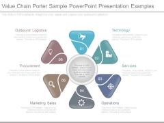 Value Chain Porter Sample Powerpoint Presentation Examples
