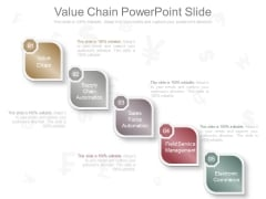 Value Chain Powerpoint Slide