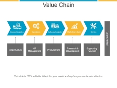 Value Chain Ppt PowerPoint Presentation Slide Download