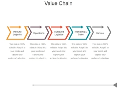 Value Chain Ppt PowerPoint Presentation Themes