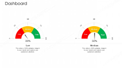 Value Chain Techniques For Performance Assessment Dashboard Ppt Layouts Microsoft PDF