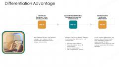 Value Chain Techniques For Performance Assessment Differentiation Advantage Slides PDF