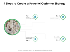 Value Creation Initiatives 4 Steps To Create A Powerful Customer Strategy Infographics PDF
