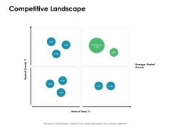 Value Creation Initiatives Competitive Landscape Ppt Styles Template PDF