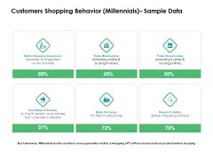 Value Creation Initiatives Customers Shopping Behavior Millennials Sample Data Designs PDF