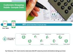 Value Creation Initiatives Customers Shopping Habits Sample Data Portrait PDF