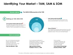 Value Creation Initiatives Identifying Your Market TAM SAM And SOM Brochure PDF