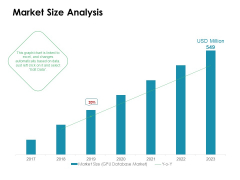 Value Creation Initiatives Market Size Analysis Ppt Gallery Ideas PDF