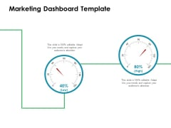 Value Creation Initiatives Marketing Dashboard Ppt Layouts Brochure PDF