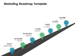 Value Creation Initiatives Marketing Roadmap Ppt Infographic Template Brochure PDF