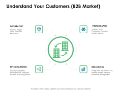 Value Creation Initiatives Understand Your Customers B2B Market Ppt Summary Images PDF