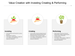 Value Creation With Investing Creating And Performing Ppt PowerPoint Presentation Summary Show