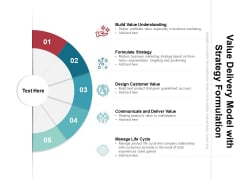 Value Delivery Model With Strategy Formulation Ppt PowerPoint Presentation Summary Example File PDF