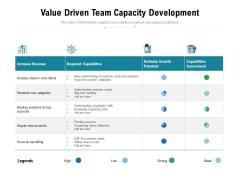 Value Driven Team Capacity Development Ppt PowerPoint Presentation Show Graphics Example PDF