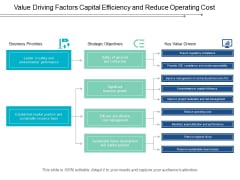 Value Driving Factors Capital Efficiency And Reduce Operating Cost Ppt Powerpoint Presentation Slides Show