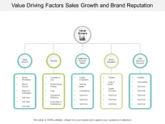 Value Driving Factors Sales Growth And Brand Reputation Ppt Powerpoint Presentation Professional Vector