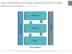 Value Engineering And Target Costing Powerpoint Images