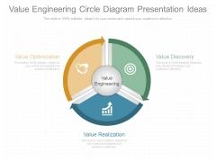 Value Engineering Circle Diagram Presentation Ideas